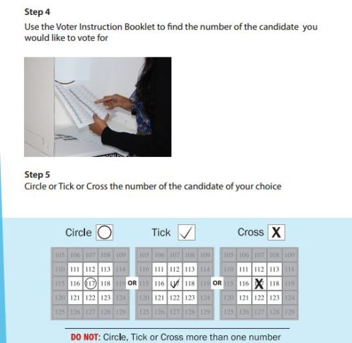 voteguide